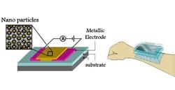 Искусственная электронная кожа