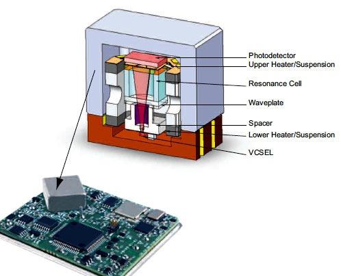 Фотоэлементы и маломощный лазер