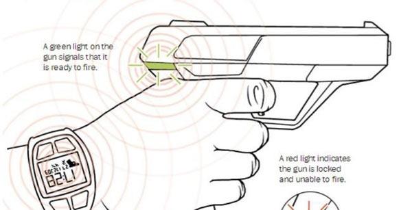 Умный пистолет Armatix iP1