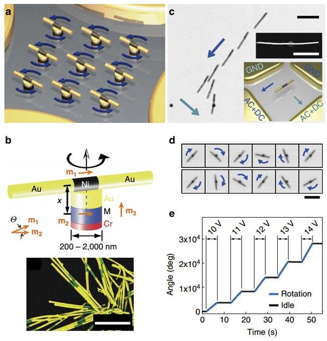 Наномотор - поясняющие иллюстрации