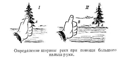 Определение ширины реки - измерение расстояния