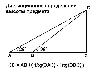 Дистанционное определение высоты предмета