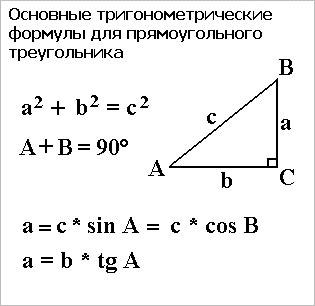 Основные тригонометрические формулы для прямоугольного треугольника